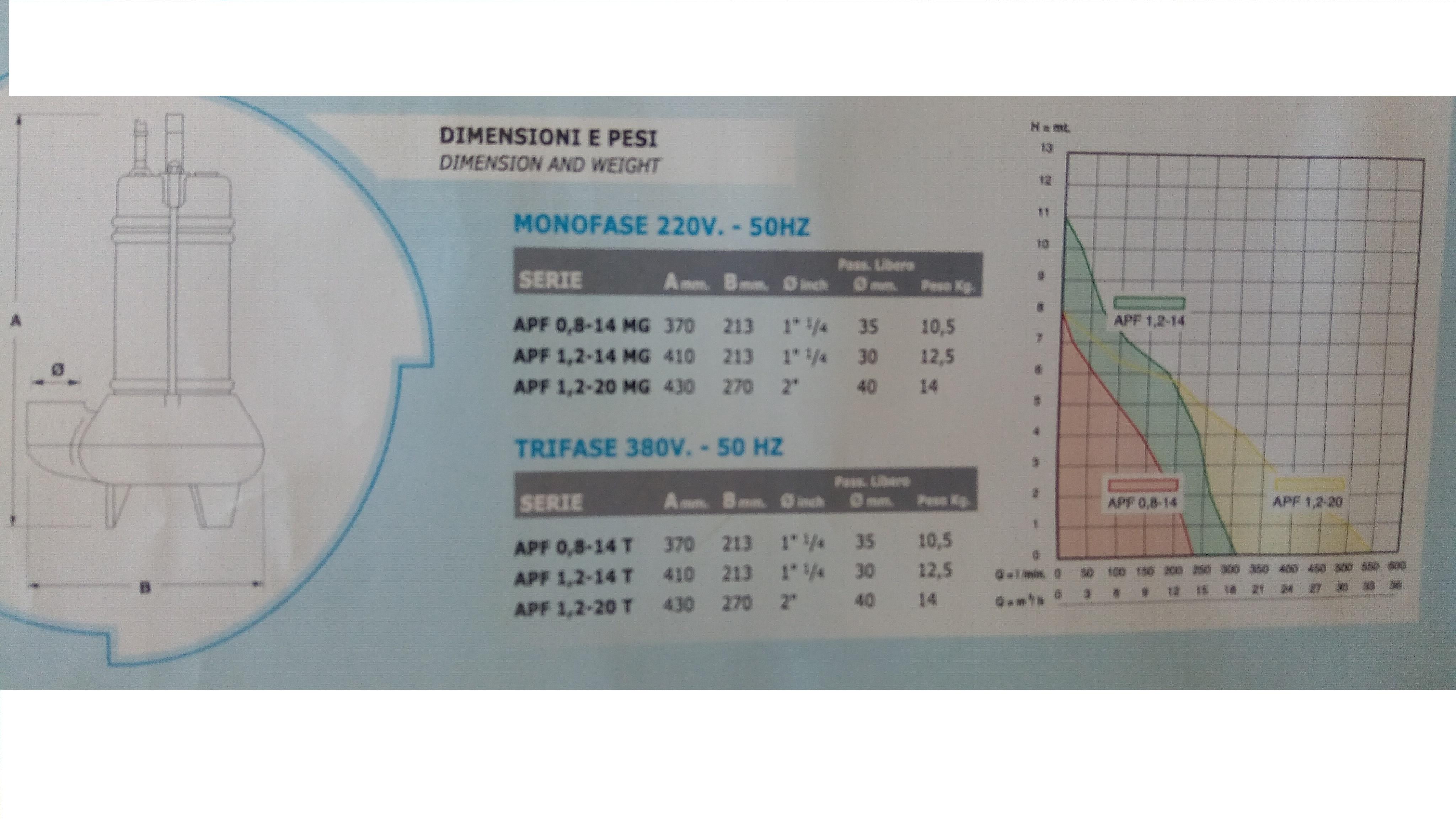 Schema Quadro Elettrico Per Pompa Sommersa Trifase : Elettropompa sommergibile apf 1 2 14t trifase 1 2hp per acque luride